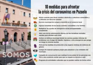 Somos Pozuelo pide al Gobierno que reaccione ante la crisis del coronavirus