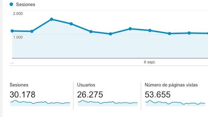 Enpozuelo cumple 6 años y ya supera las 30.000 visitas mensuales