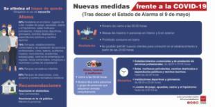La Comunidad de Madrid mantiene las limitaciones en zonas básicas de salud y retrasa los cierres: los comerciales a las 23:00 y hostelería a las 00:00 horas