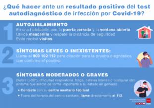 La Comunidad de Madrid refuerza los canales de detección para saber cómo actuar en caso de resultado positivo tras un test de autodiagnóstico
