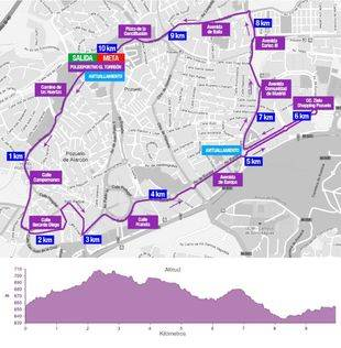 Recorrido de la carrera de 10 kilómetros