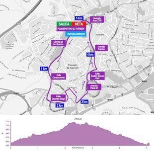 Recorrido de la carrera de 5 kilómetros