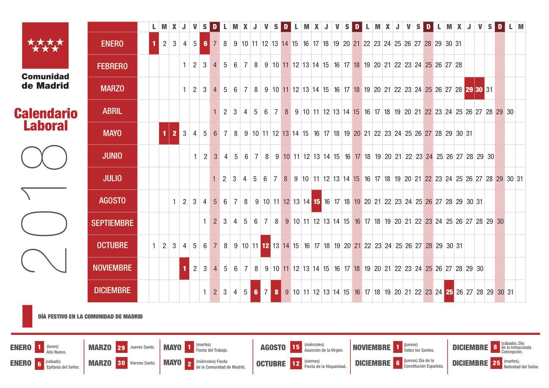 Calendario Del Madrid.La Comunidad De Madrid Aprueba El Calendario Laboral De 2018 Con 12