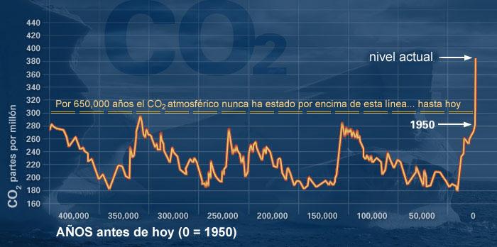 La propuesta del PSOE para otorgar ayudas a comercios para combatir el cambio climático se hace realidad