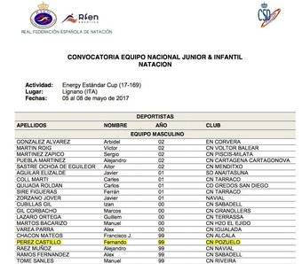 Fernando Pérez Castillo convocado con el Equipo Nacional Junior
