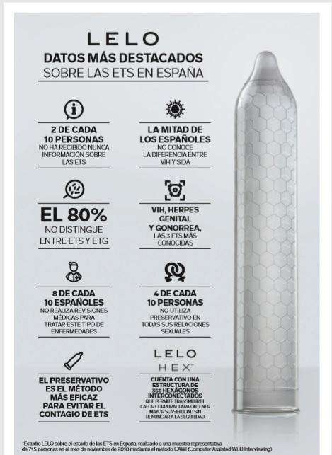 La mitad de los españoles no conoce la diferencia entre VIH y SIDA