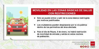 Aravaca continuará con restricciones hasta el próximo 11 de enero