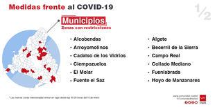 Aravaca continúa con las restricciones una semana más. La Comunidad de Madrid amplía las restricciones a otras seis zonas básicas de salud y cinco localidades