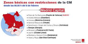 Aravaca continuará una semana más con restricciones