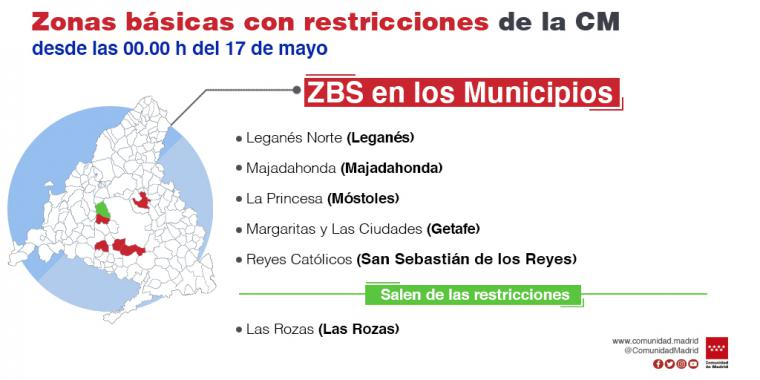 La Comunidad de Madrid levanta las restricciones de movilidad por COVID-19 en tres zonas básicas de salud y se mantienen en otras 11