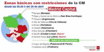La Comunidad de Madrid prorroga la limitación de movilidad nocturna por COVID-19 a las 23 horas y amplía restricciones a otras tres ZBS y una localidad