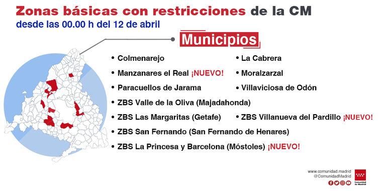 La Comunidad de Madrid prorroga 14 días la limitación de movilidad nocturna a las 23:00 horas y amplía restricciones a otras siete ZBS y una localidad