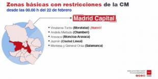 Aravaca continúa con restricciones una semana más