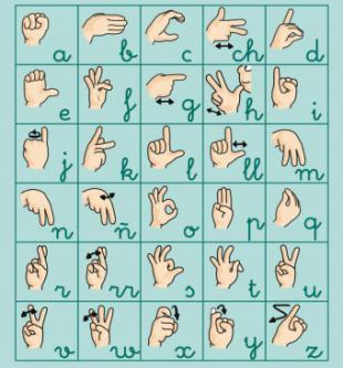 Los intérpretes educativos de lengua de signos vuelven a las aulas tras un cambio de empresa adjudicataria