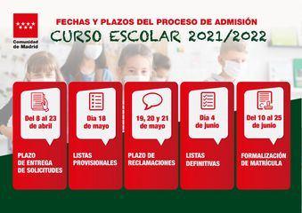 La Comunidad de Madrid adelanta el proceso de admisión del curso 2021/2022 para garantizar la libertad de elección ante la nueva ley educativa