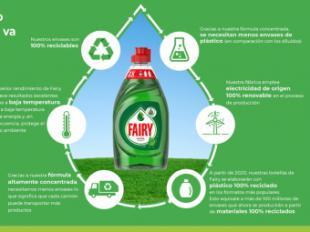 Las marcas de cuidado del hogar de Procter & Gamble se comprometen a fabricar 300 millones de botellas de plástico reciclado cada año