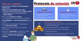 La jornada electoral del 4 de mayo será no lectiva en todos los centros educativos no universitarios de la Comunidad de Madrid