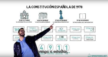 """Aprobar una oposición a golpe de Reggaetón con el videoclip """"La canción de la Constitución Española de 1978"""""""