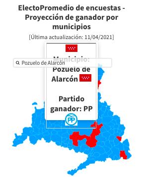 Ayuso supera el 40% en intención de voto